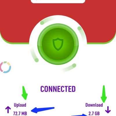 AIRTEL GLO & 9MIBILE UNLIMITED INTERNET Profile Picture